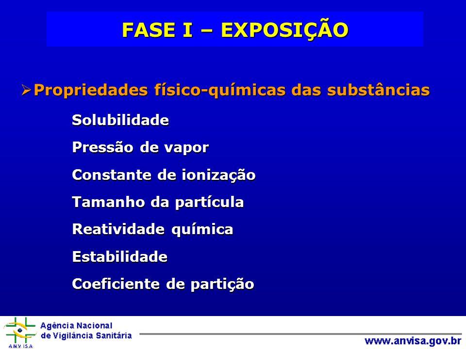 FASE I – EXPOSIÇÃO Propriedades físico-químicas das substâncias