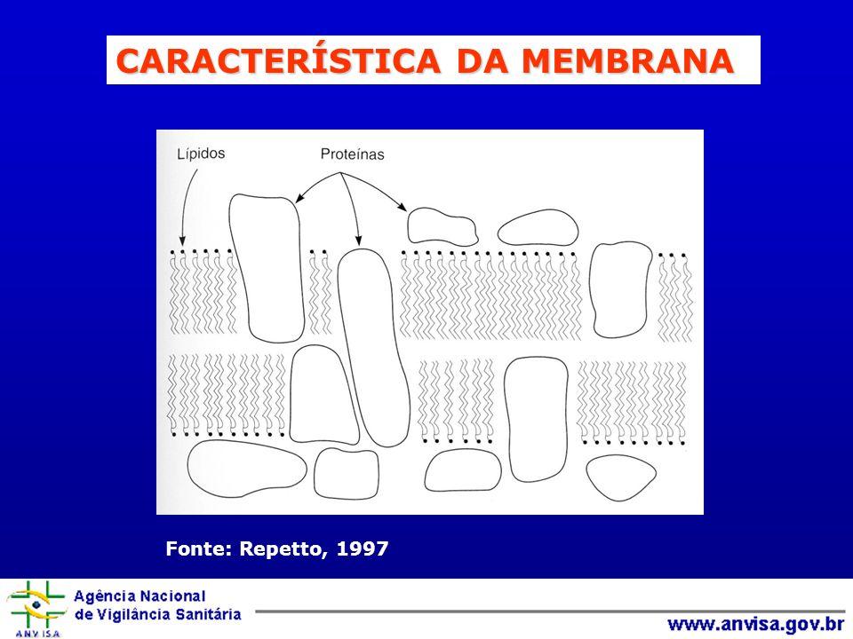 CARACTERÍSTICA DA MEMBRANA