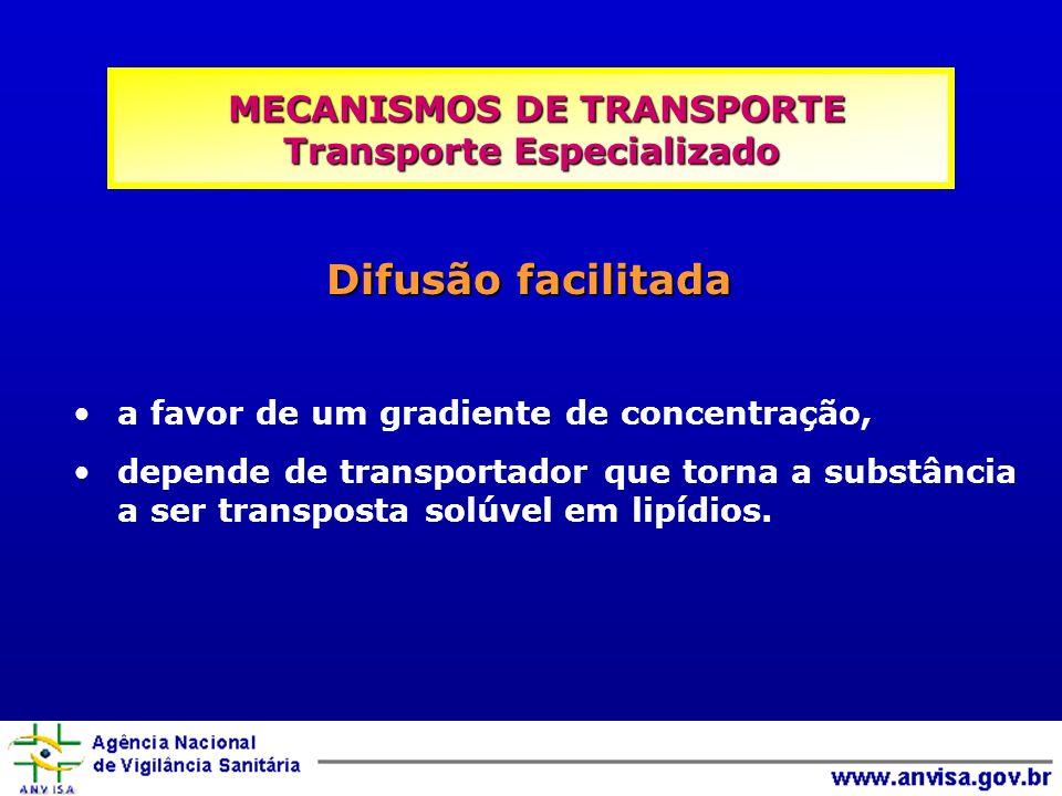 MECANISMOS DE TRANSPORTE Transporte Especializado