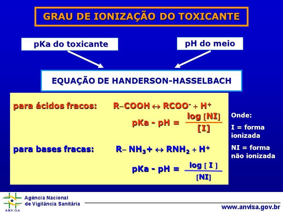 EQUAÇÃO DE HANDERSON-HASSELBACH GRAU DE IONIZAÇÃO DO TOXICANTE