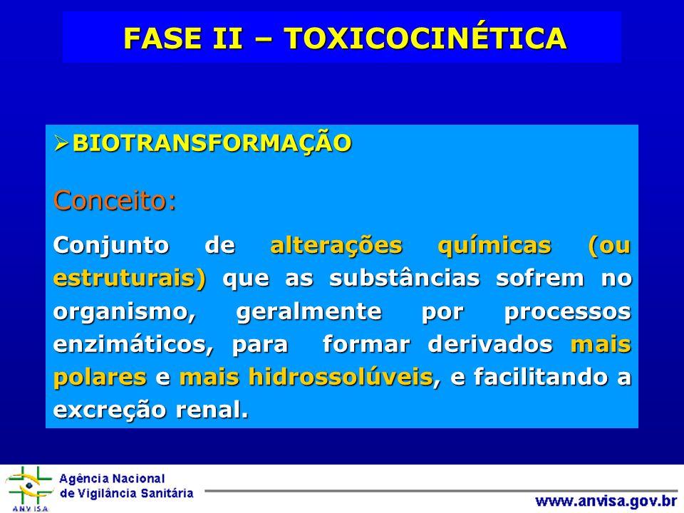 Fase II – Toxicocinética FASE II – TOXICOCINÉTICA
