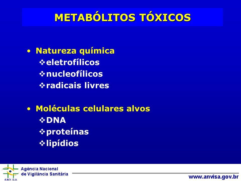 METABÓLITOS TÓXICOS Natureza química eletrofílicos nucleofílicos