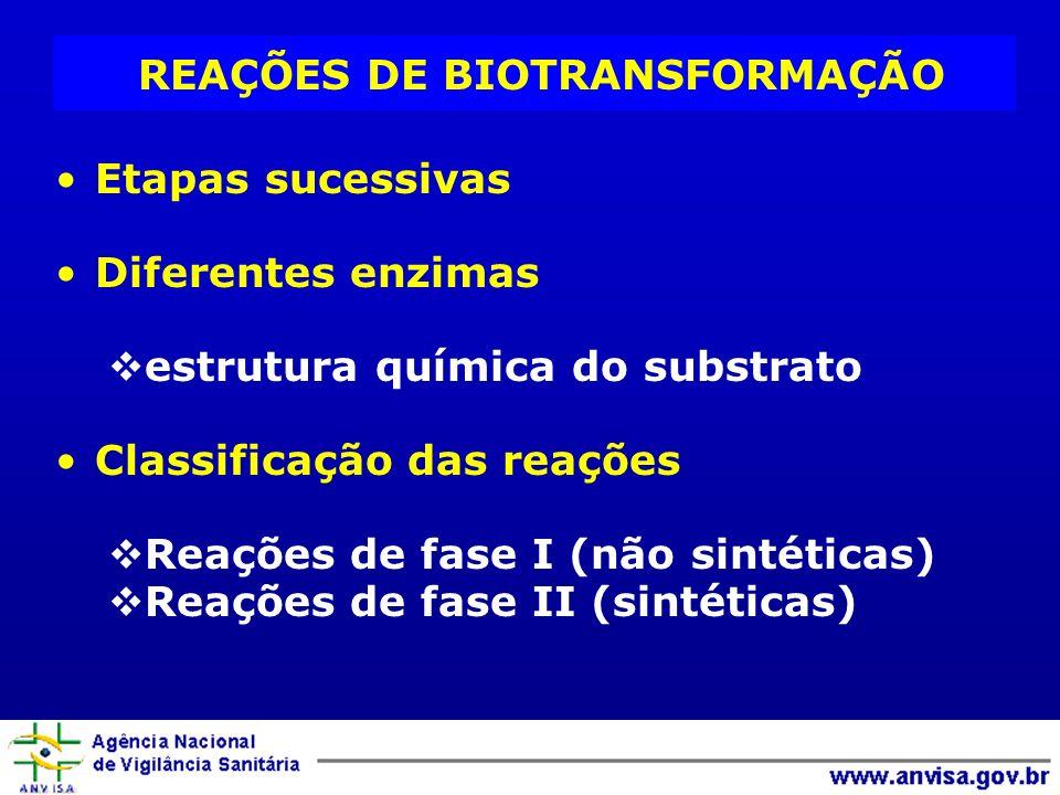 REAÇÕES DE BIOTRANSFORMAÇÃO