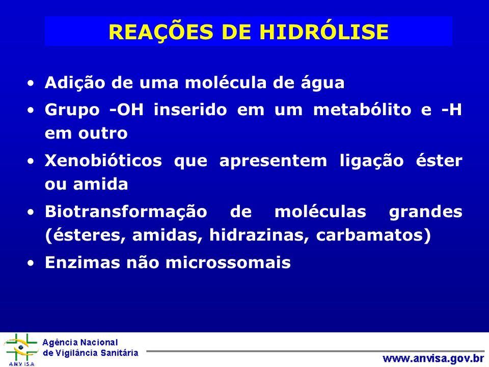 REAÇÕES DE HIDRÓLISE Adição de uma molécula de água