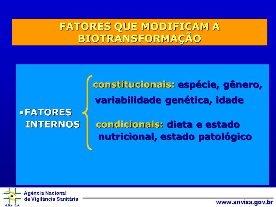 FATORES QUE MODIFICAM A BIOTRANSFORMAÇÃO