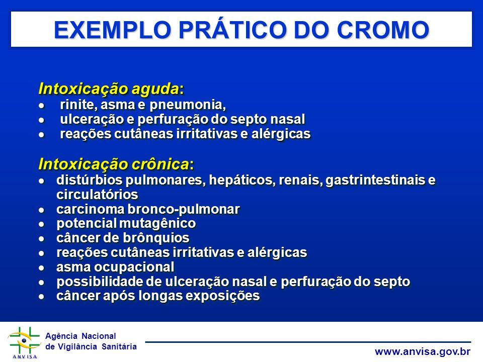 EXEMPLO PRÁTICO DO CROMO
