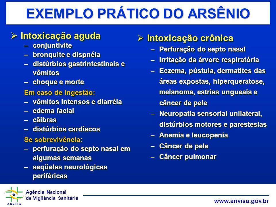 EXEMPLO PRÁTICO DO ARSÊNIO