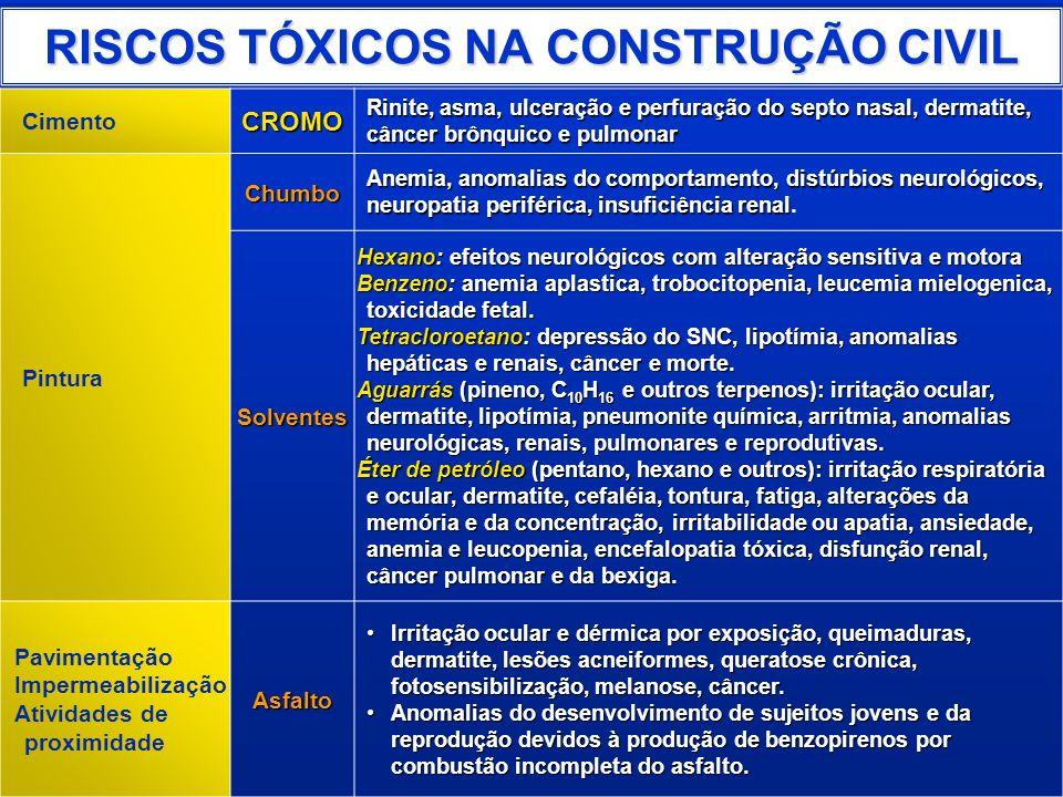 RISCOS TÓXICOS NA CONSTRUÇÃO CIVIL