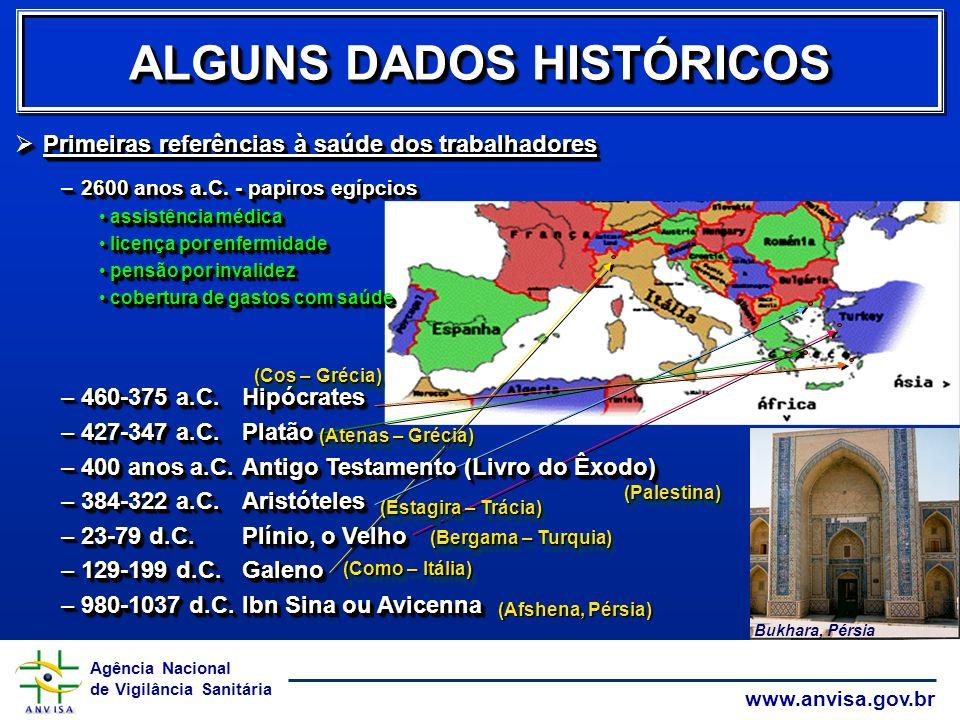 ALGUNS DADOS HISTÓRICOS