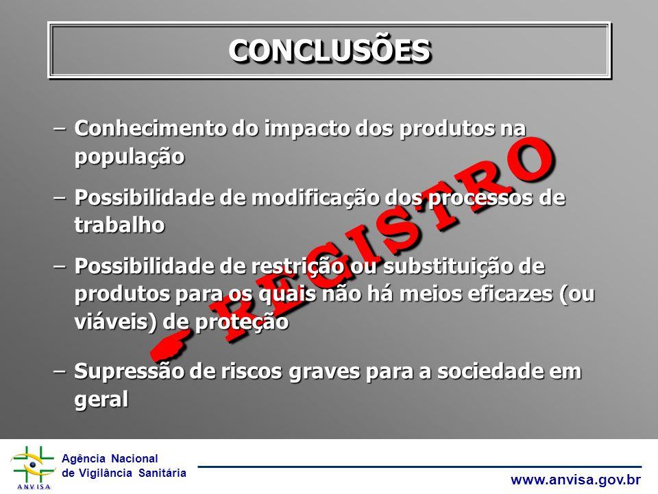 CONCLUSÕES Conhecimento do impacto dos produtos na população. Possibilidade de modificação dos processos de trabalho.