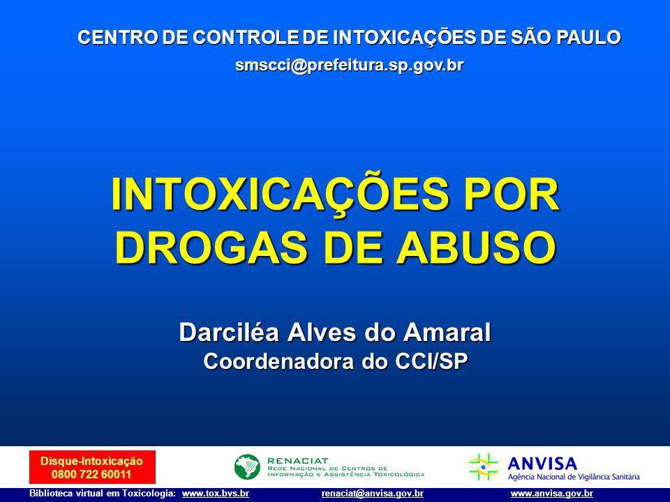INTOXICAÇÕES POR DROGAS DE ABUSO