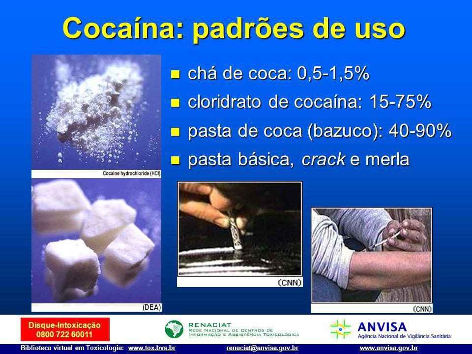 Cocaína: padrões de uso