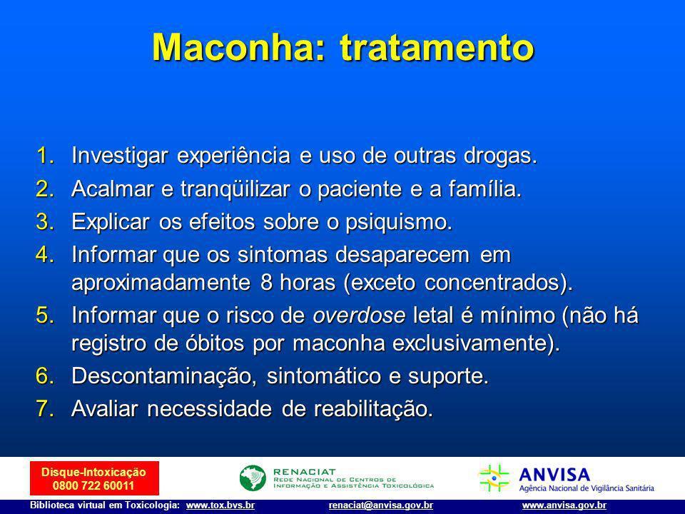 Maconha: tratamento Investigar experiência e uso de outras drogas.