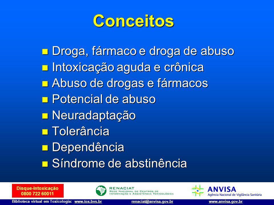 Conceitos Droga, fármaco e droga de abuso Intoxicação aguda e crônica