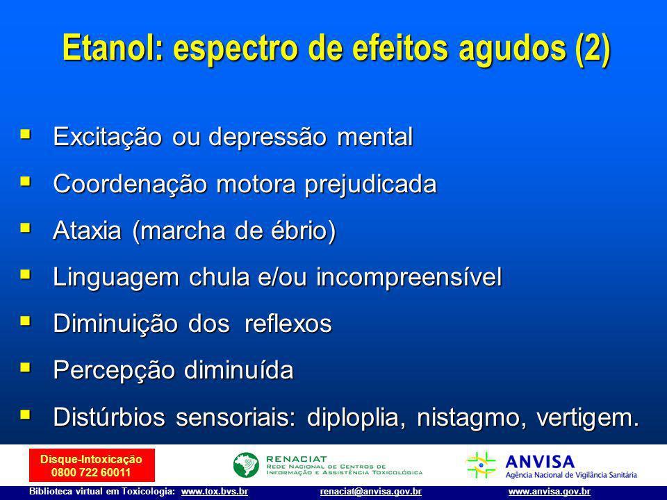 Etanol: espectro de efeitos agudos (2)
