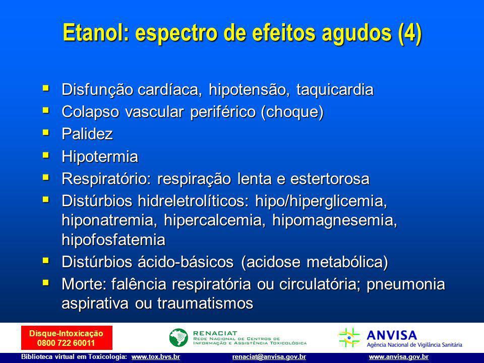 Etanol: espectro de efeitos agudos (4)