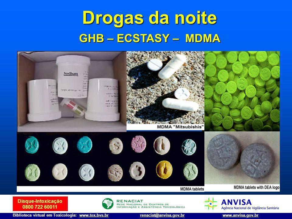Drogas da noite GHB – ECSTASY – MDMA