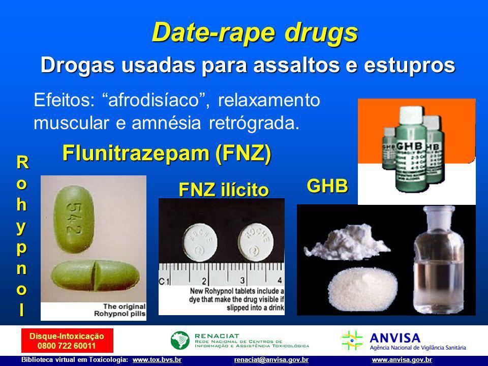 Drogas usadas para assaltos e estupros