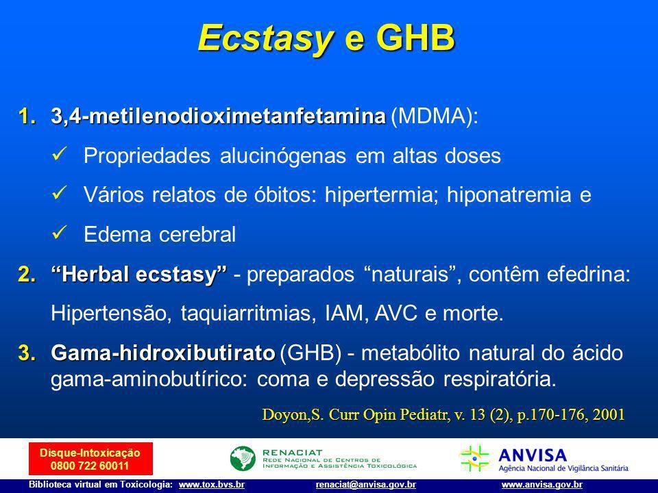 Ecstasy e GHB 3,4-metilenodioximetanfetamina (MDMA):