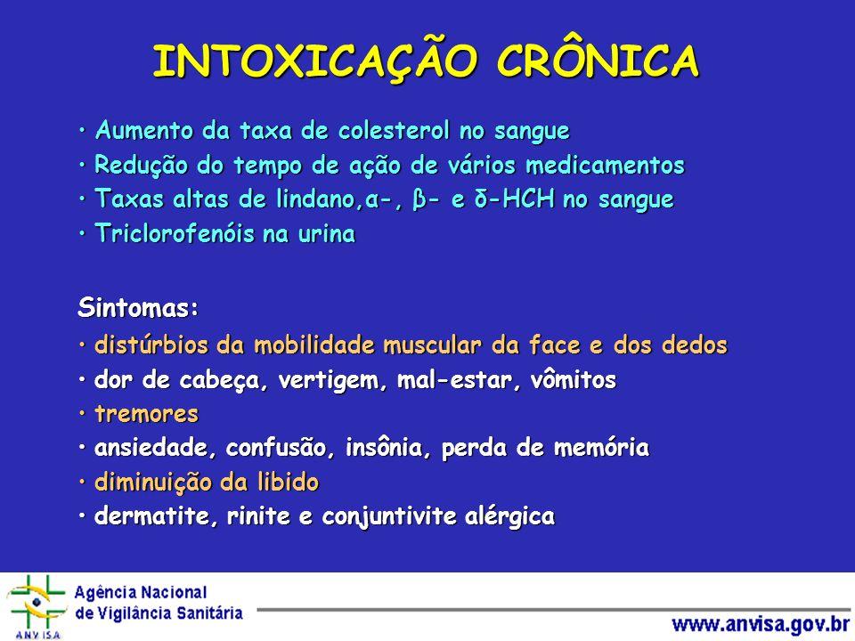 INTOXICAÇÃO CRÔNICA Sintomas: Aumento da taxa de colesterol no sangue