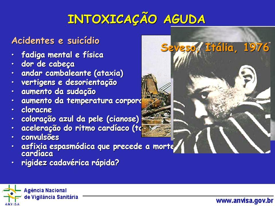INTOXICAÇÃO AGUDA Seveso, Itália, 1976 Acidentes e suicídio