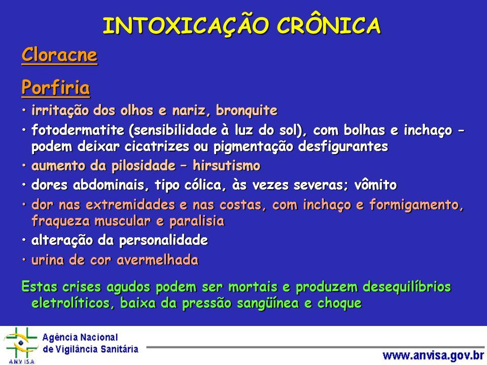 INTOXICAÇÃO CRÔNICA Cloracne Porfiria