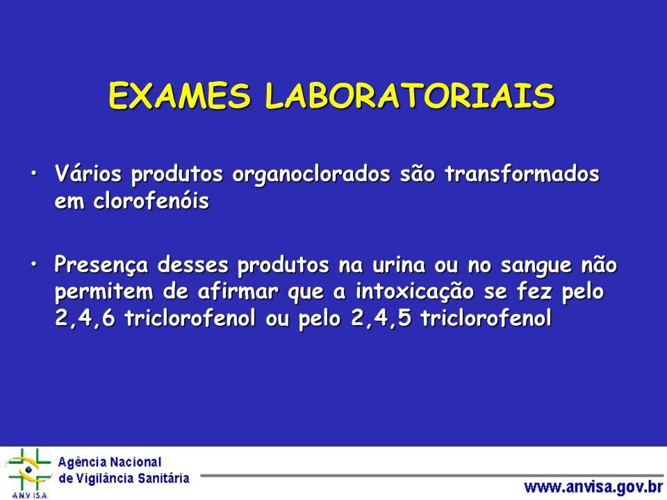 EXAMES LABORATORIAIS Vários produtos organoclorados são transformados em clorofenóis.