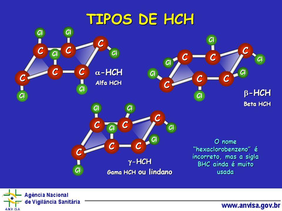 TIPOS DE HCH C C C -HCH -HCH -HCH Cl Cl Cl