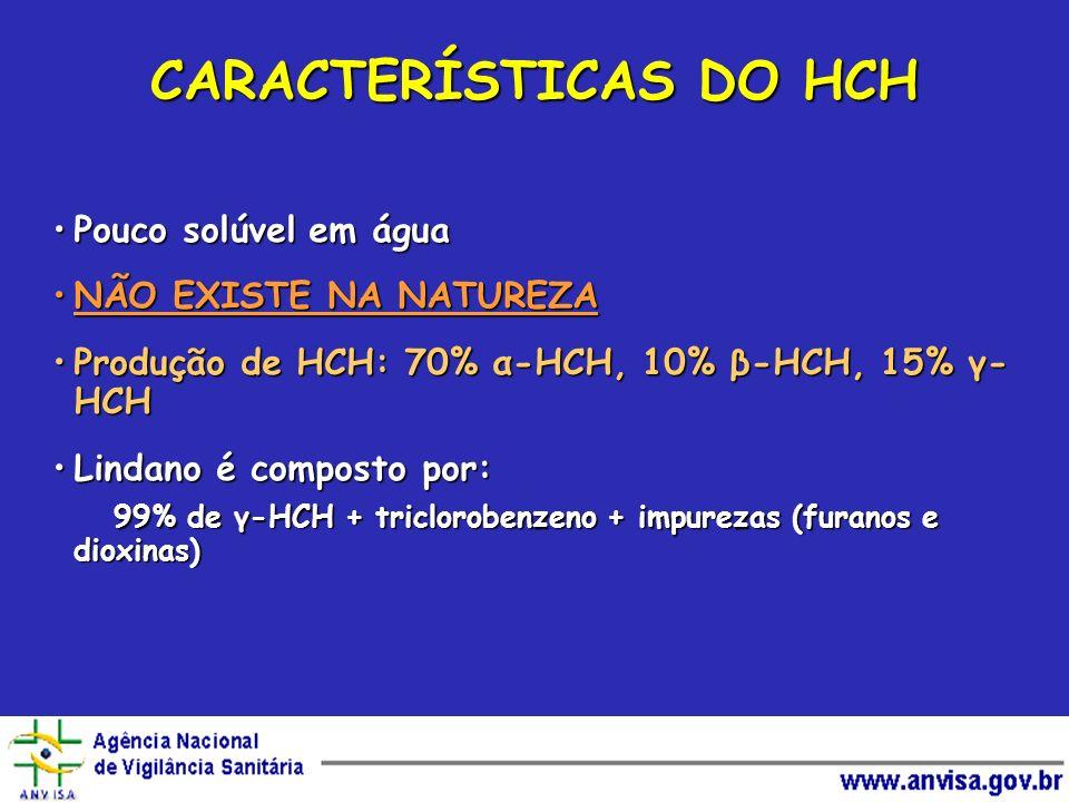 CARACTERÍSTICAS DO HCH
