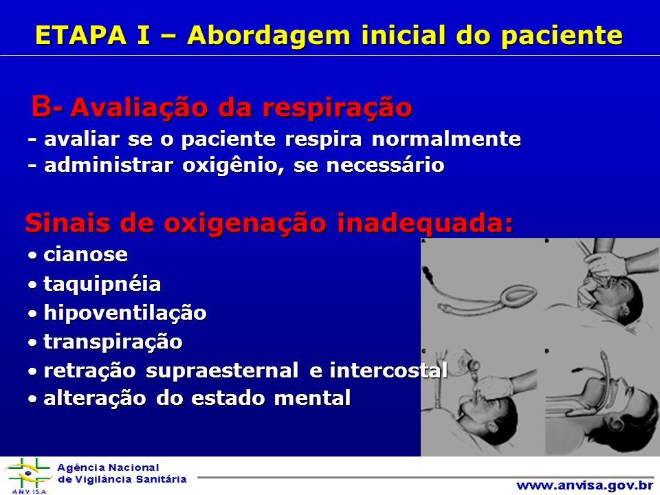 ETAPA I – Abordagem inicial do paciente