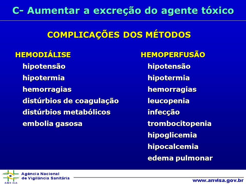 C- Aumentar a excreção do agente tóxico COMPLICAÇÕES DOS MÉTODOS