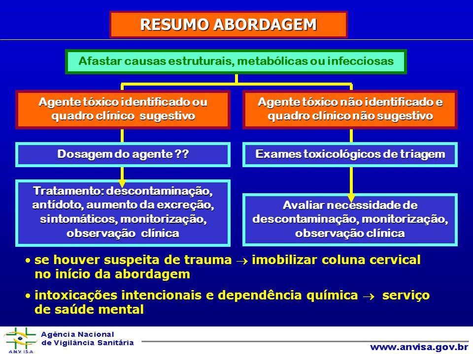 RESUMO ABORDAGEM Afastar causas estruturais, metabólicas ou infecciosas. Agente tóxico identificado ou quadro clínico sugestivo.