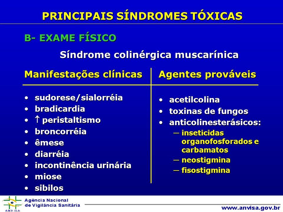 B- EXAME FÍSICO Síndrome colinérgica muscarínica