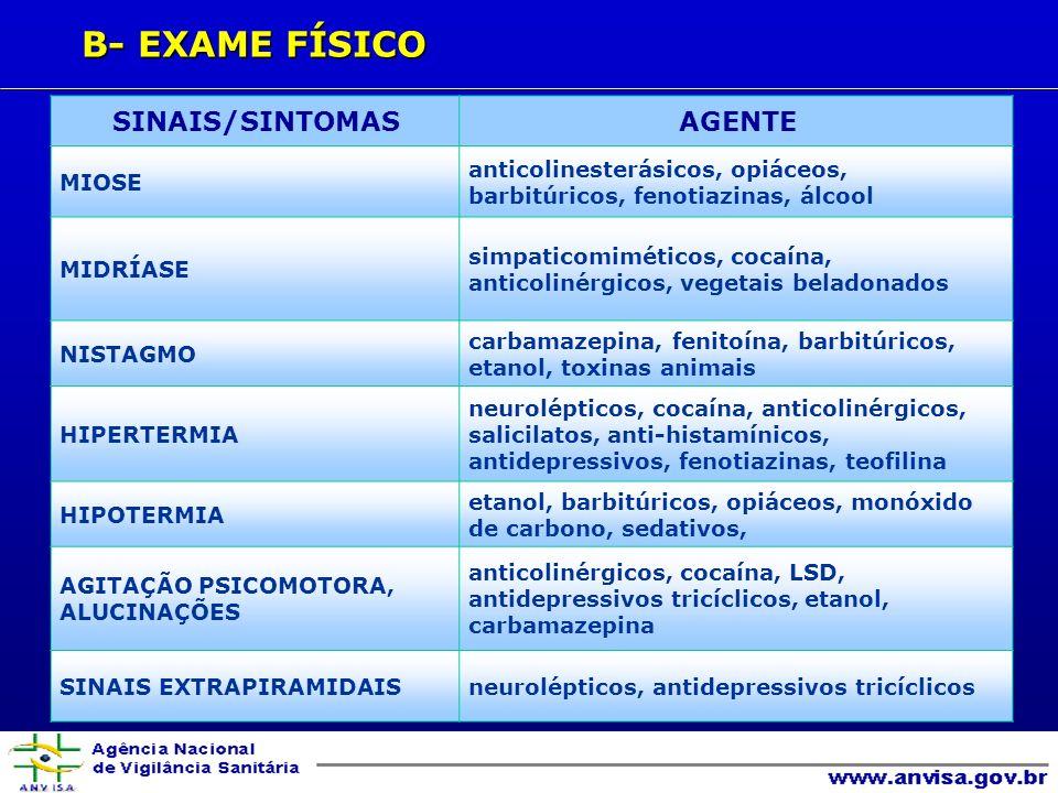 B- EXAME FÍSICO SINAIS/SINTOMAS AGENTE MIOSE