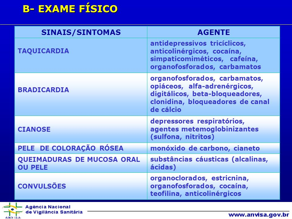 B- EXAME FÍSICO SINAIS/SINTOMAS AGENTE TAQUICARDIA