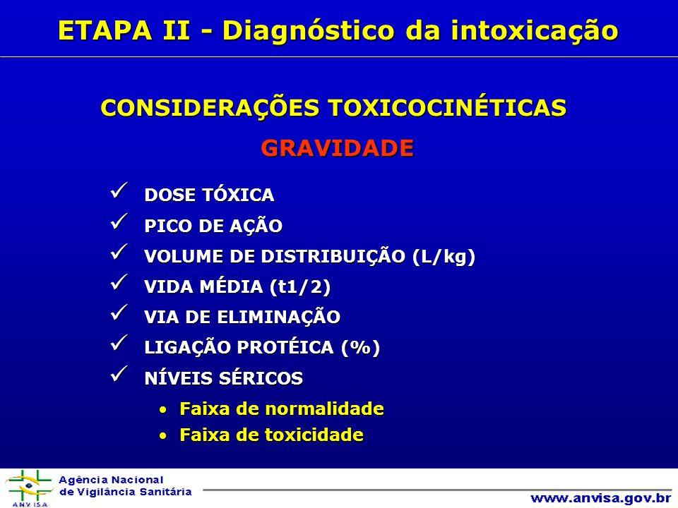 ETAPA II - Diagnóstico da intoxicação CONSIDERAÇÕES TOXICOCINÉTICAS