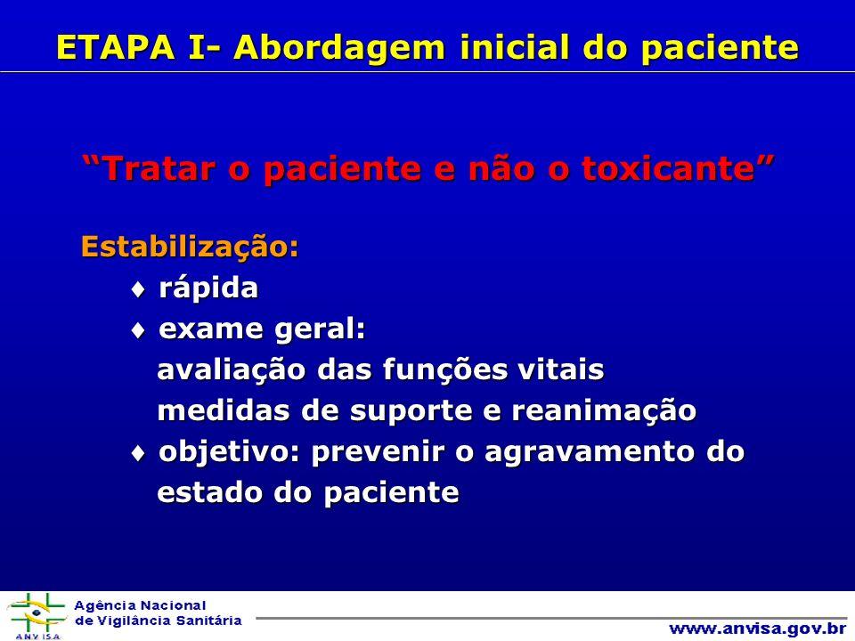 ETAPA I- Abordagem inicial do paciente
