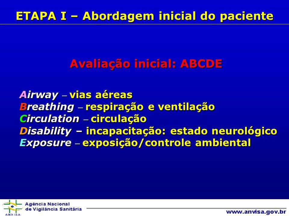 ETAPA I – Abordagem inicial do paciente Avaliação inicial: ABCDE