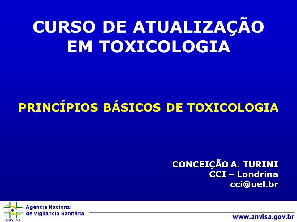 CONCEIÇÃO A. TURINI CCI – Londrina cci@uel.br