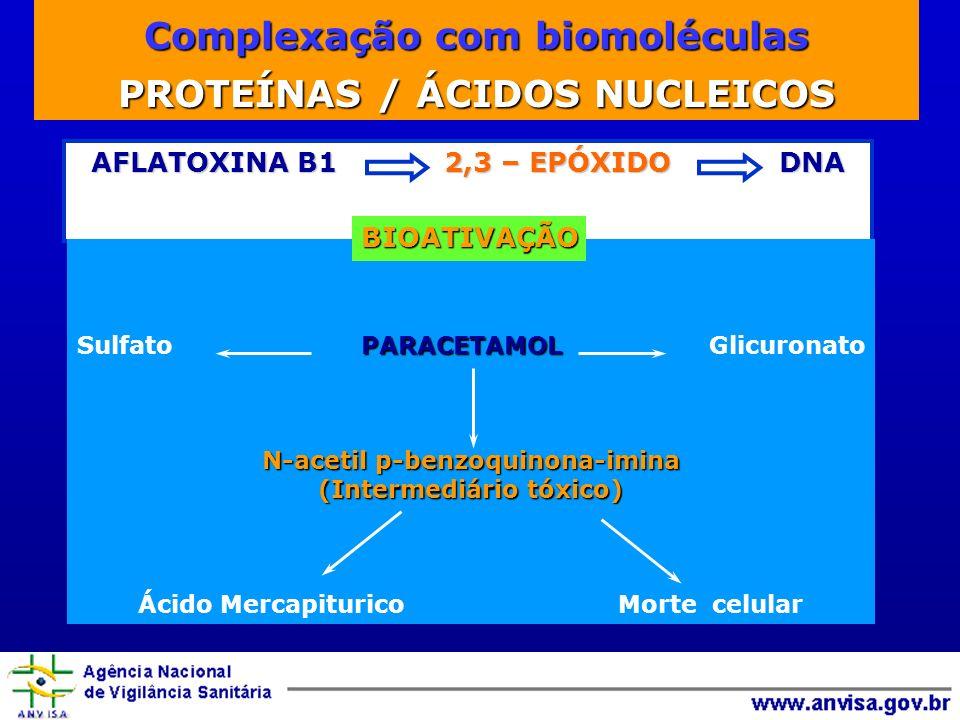 Complexação com biomoléculas PROTEÍNAS / ÁCIDOS NUCLEICOS