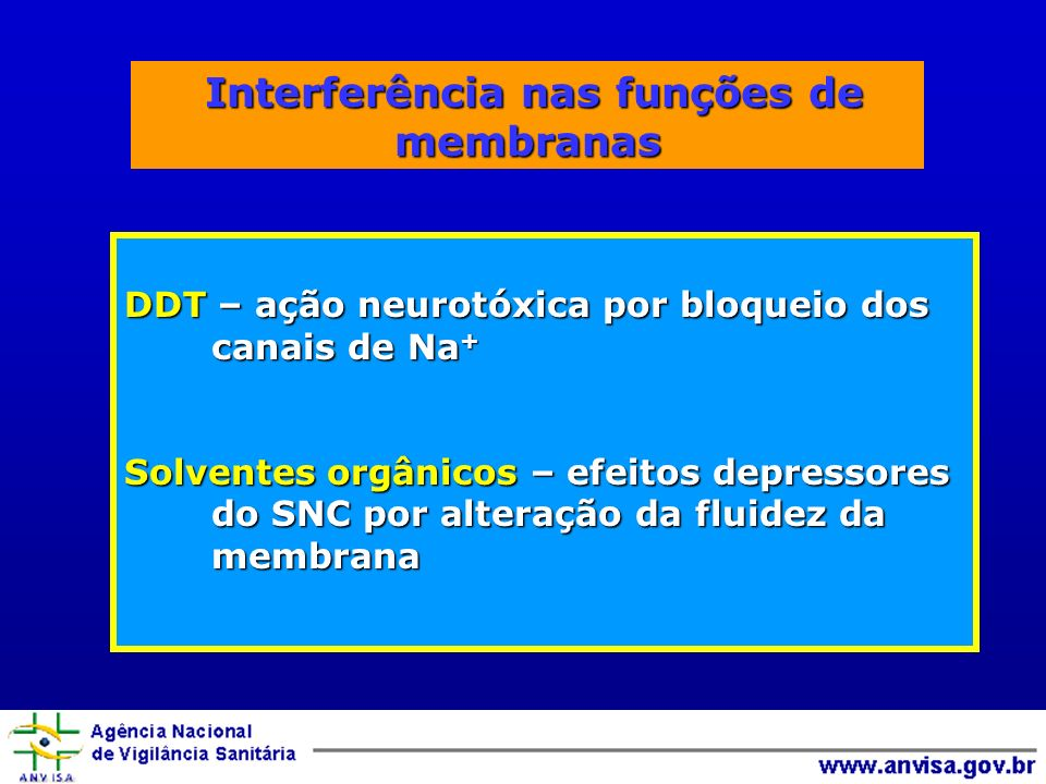 Interferência nas funções de membranas