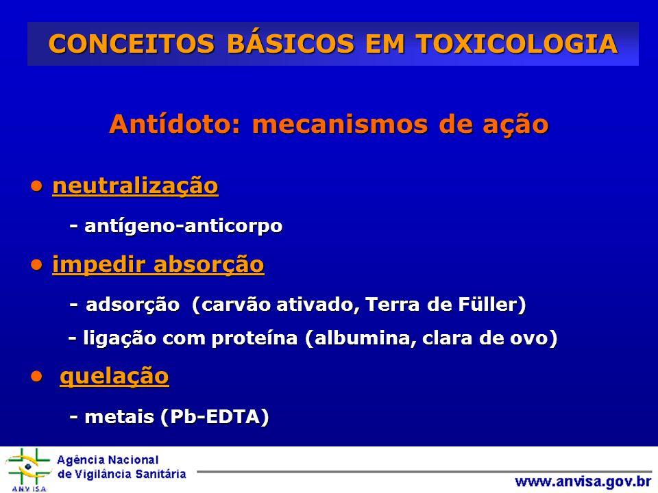 CONCEITOS BÁSICOS EM TOXICOLOGIA Antídoto: mecanismos de ação