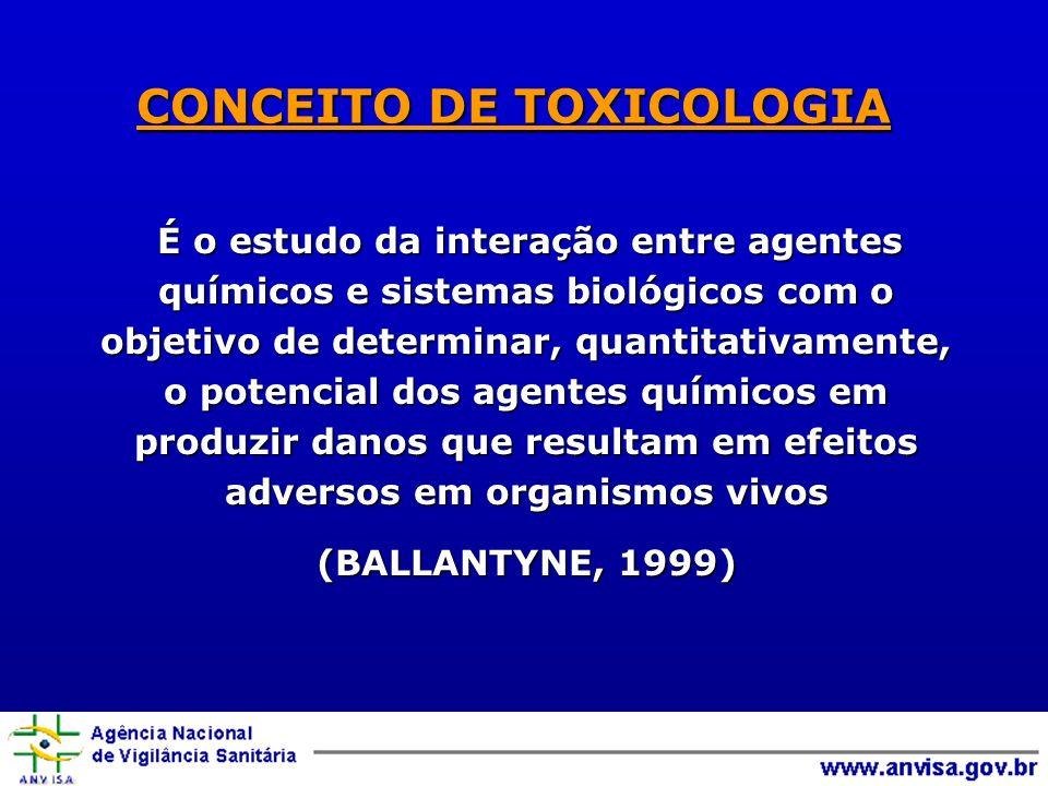 CONCEITO DE TOXICOLOGIA