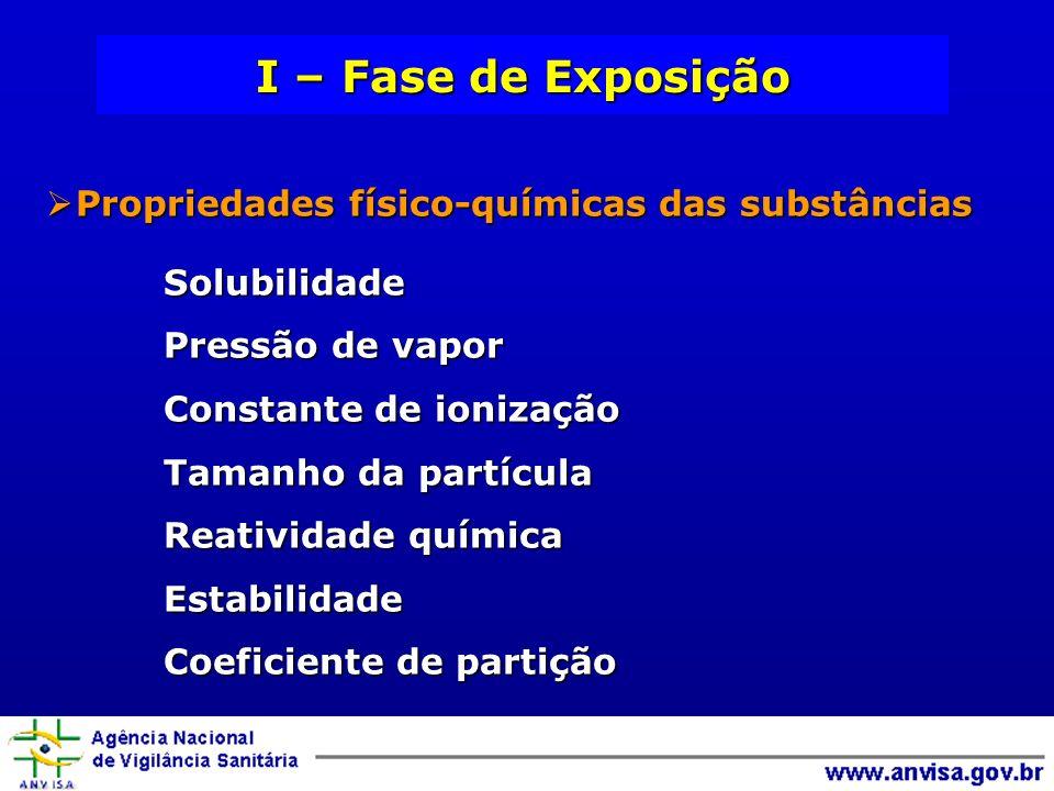 I – Fase de Exposição Propriedades físico-químicas das substâncias