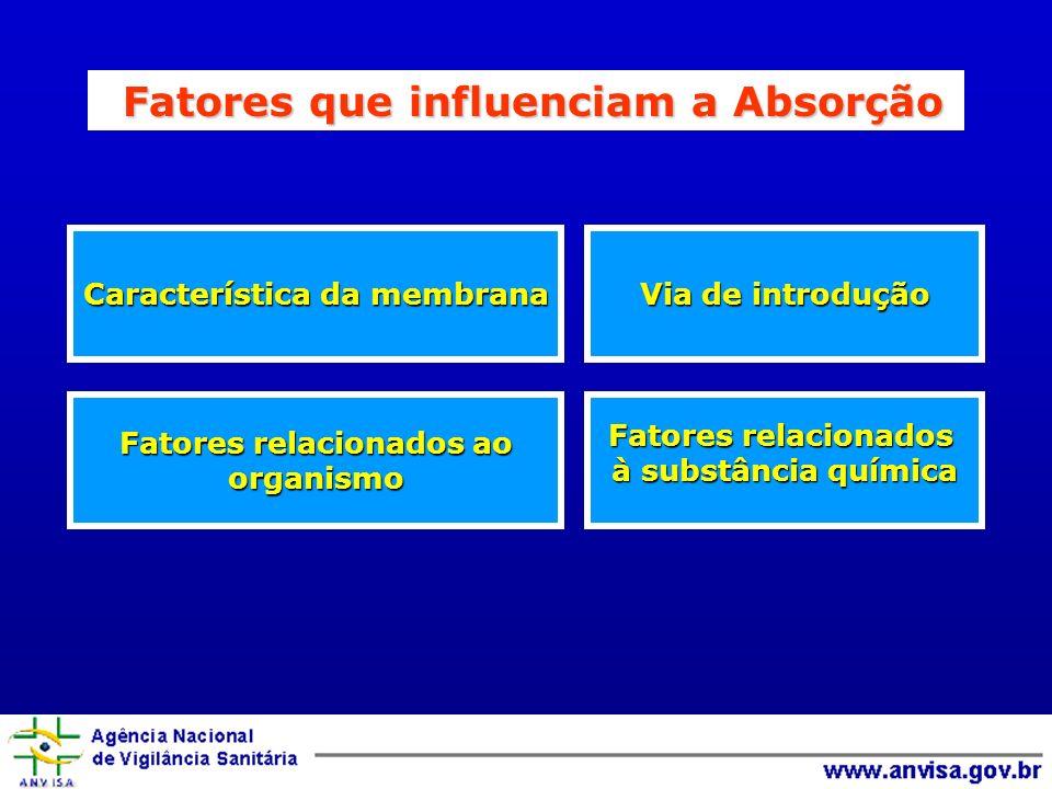 Característica da membrana Fatores relacionados ao