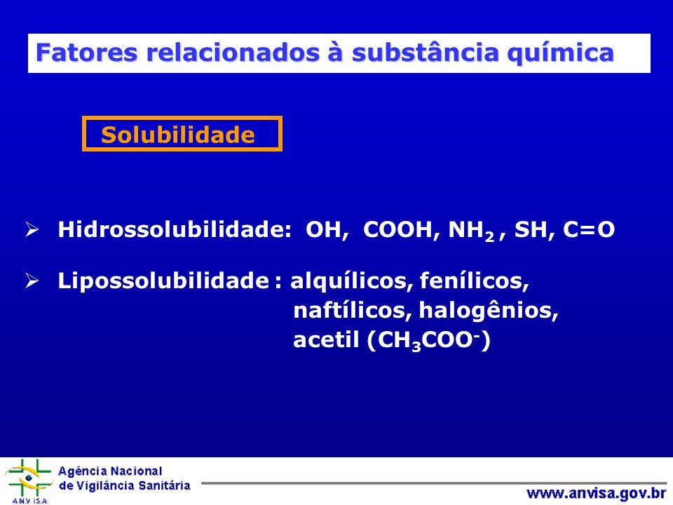 Fatores relacionados à substância química