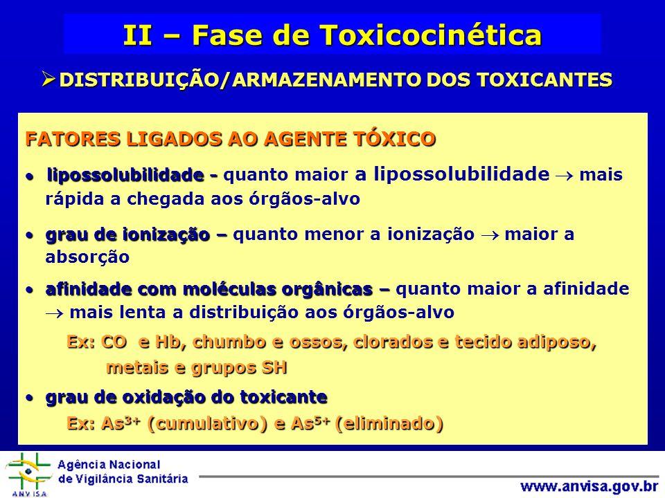 II – Fase de Toxicocinética