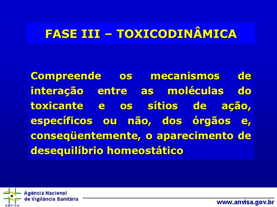 FASE III – TOXICODINÂMICA