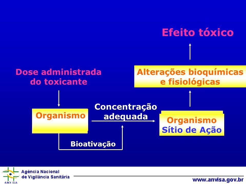 Alterações bioquímicas