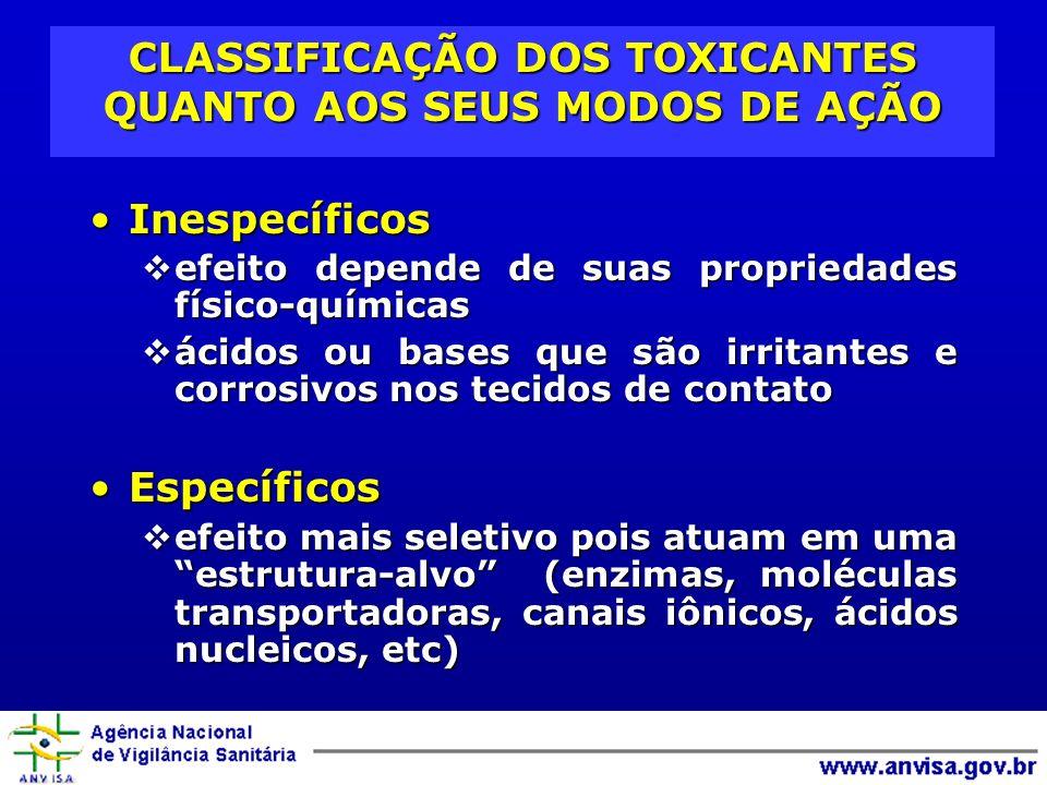 CLASSIFICAÇÃO DOS TOXICANTES QUANTO AOS SEUS MODOS DE AÇÃO